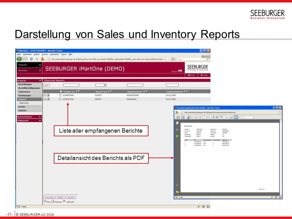 Darstellung von Sales und Inventory Reports