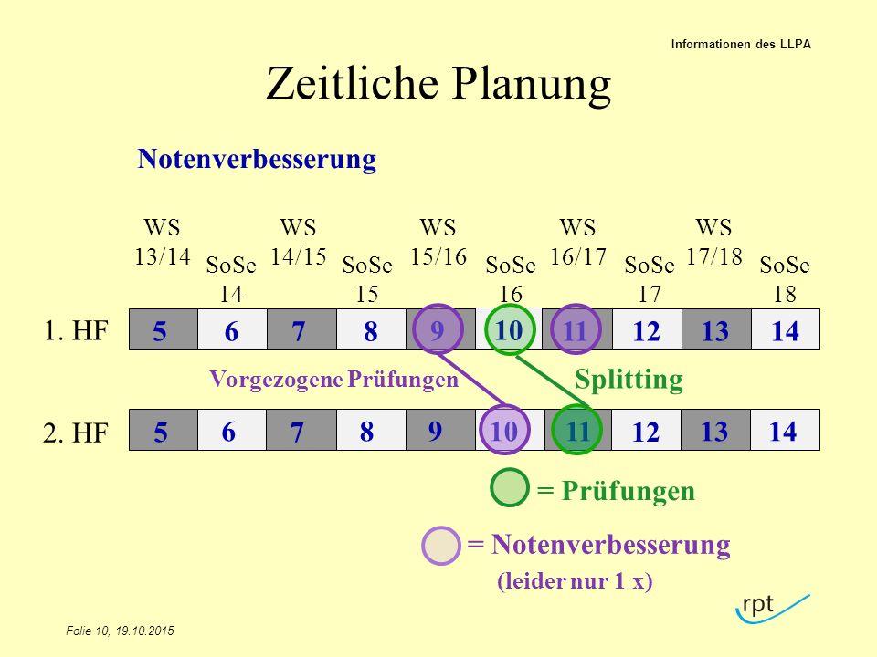 Zeitliche Planung Notenverbesserung 1. HF 5 7 9 11 13 6 8 10 12 14