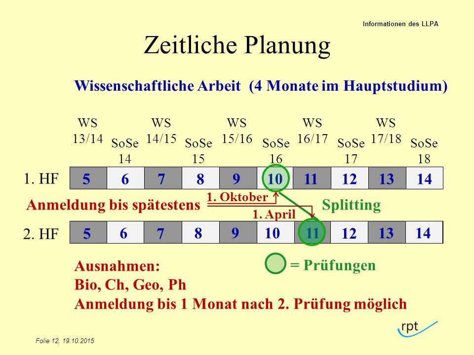 Zeitliche Planung Wissenschaftliche Arbeit (4 Monate im Hauptstudium)