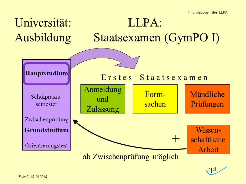 Universität: LLPA: Ausbildung Staatsexamen (GymPO I)