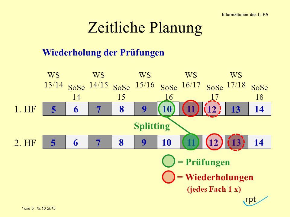 Zeitliche Planung Wiederholung der Prüfungen 12 7 9 11 13 5 6 8 10 14