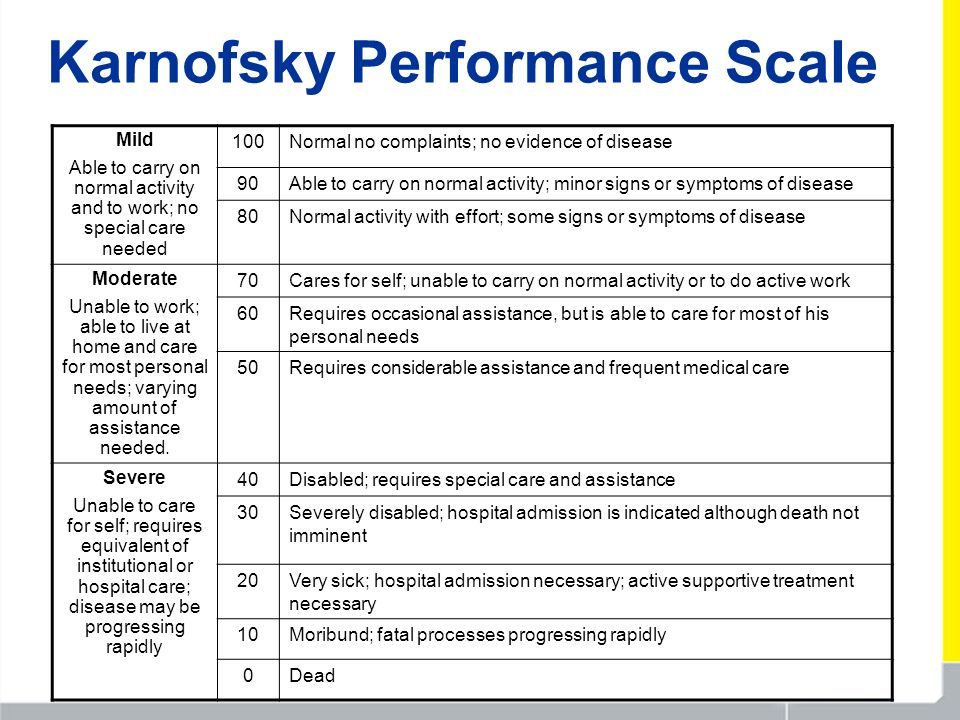 karnofsky index pdf