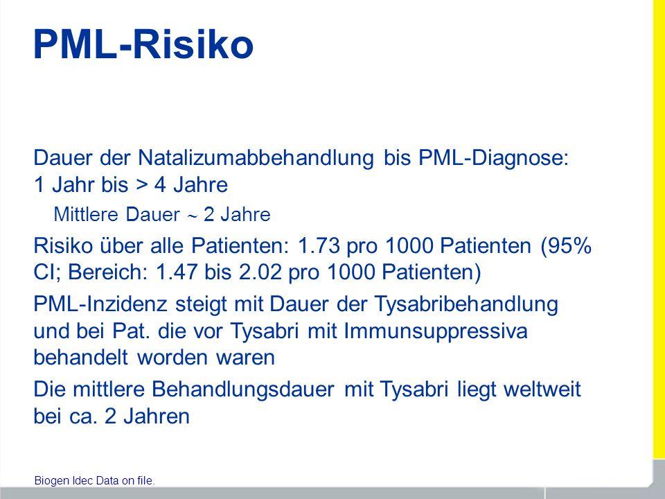 PML-Risiko Dauer der Natalizumabbehandlung bis PML-Diagnose: 1 Jahr bis > 4 Jahre. Mittlere Dauer  2 Jahre.