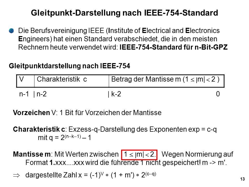 Gleitpunkt-Darstellung nach IEEE-754-Standard