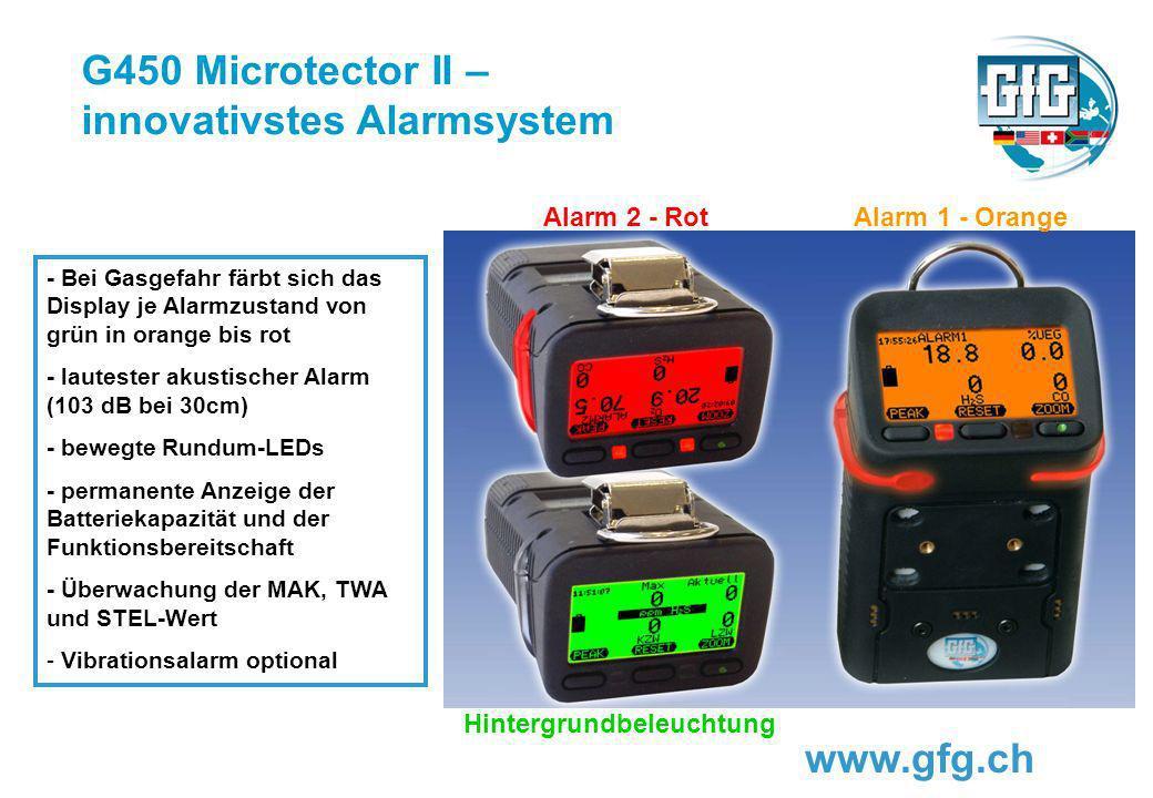 innovativstes Alarmsystem