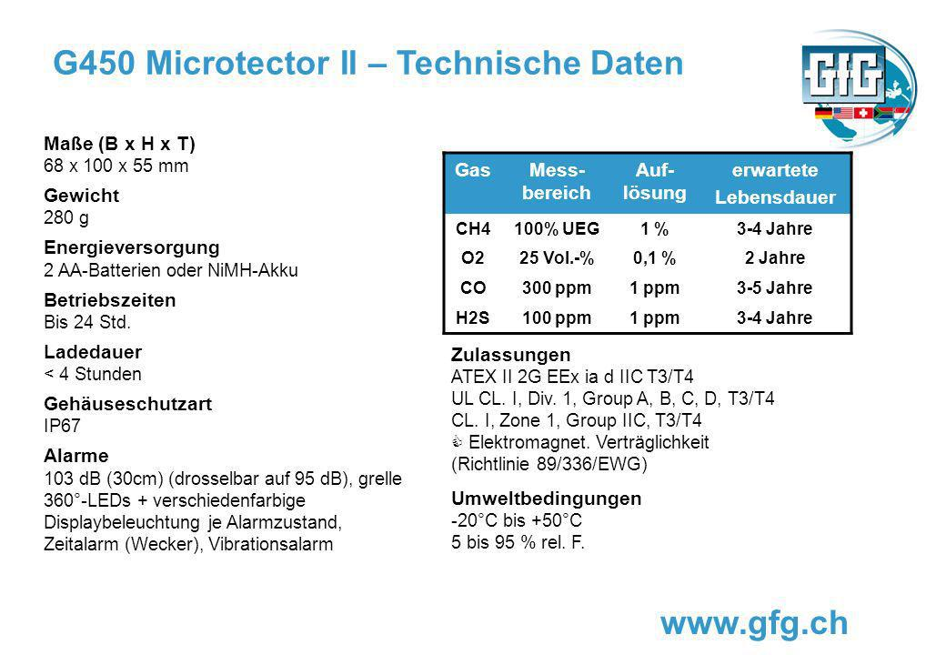 G450 Microtector II – Technische Daten