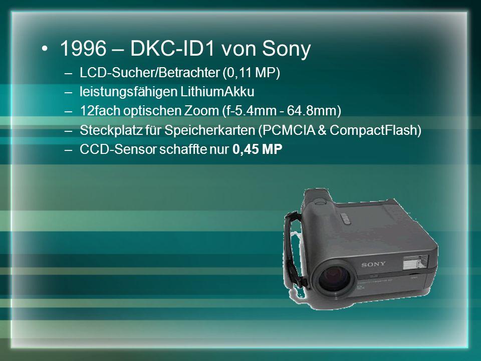 1996 – DKC-ID1 von Sony LCD-Sucher/Betrachter (0,11 MP)