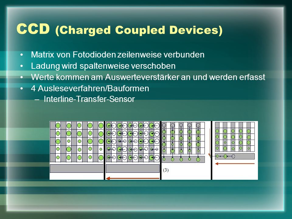CCD (Charged Coupled Devices)