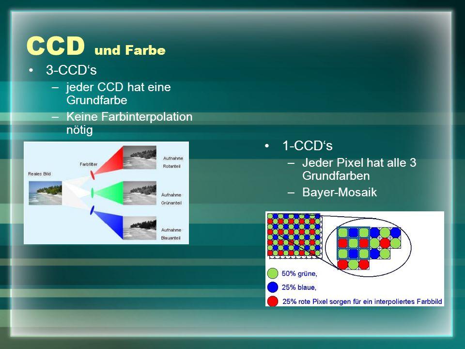 CCD und Farbe 3-CCD's 1-CCD's jeder CCD hat eine Grundfarbe
