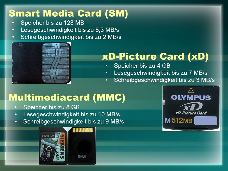 Smart Media Card (SM) xD-Picture Card (xD) Multimediacard (MMC)