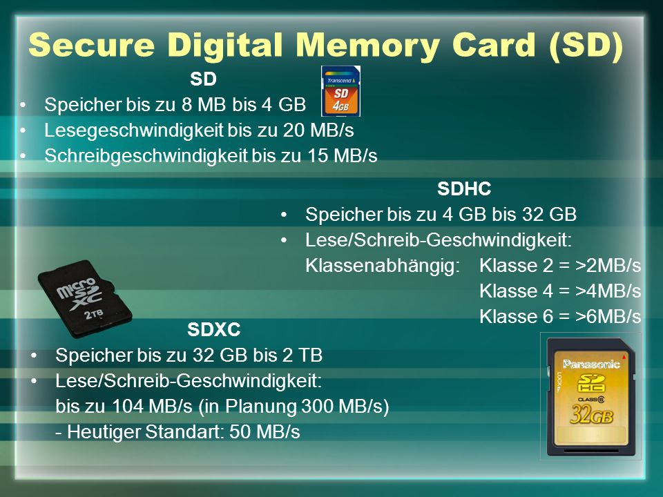Secure Digital Memory Card (SD)