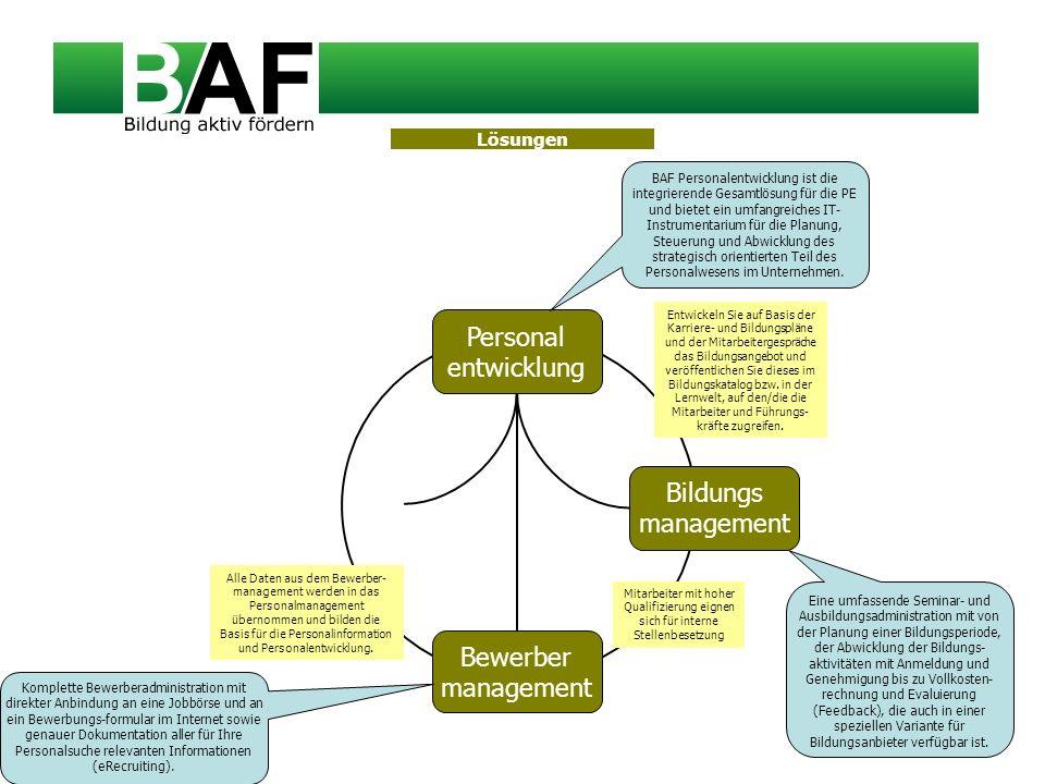 Personal entwicklung Bildungs management Bewerber management Lösungen