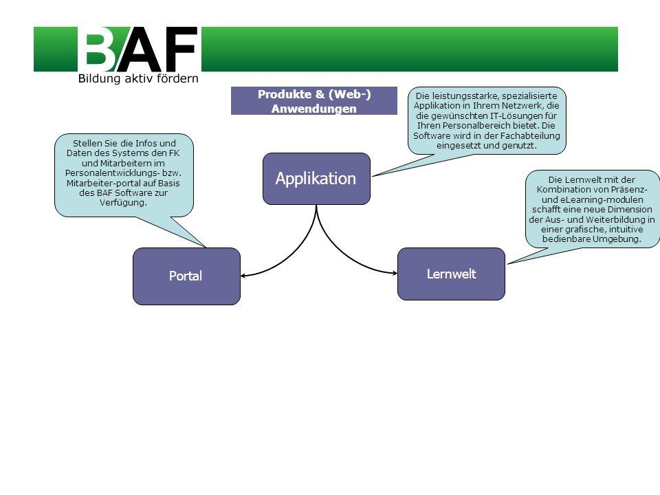 Produkte & (Web-) Anwendungen