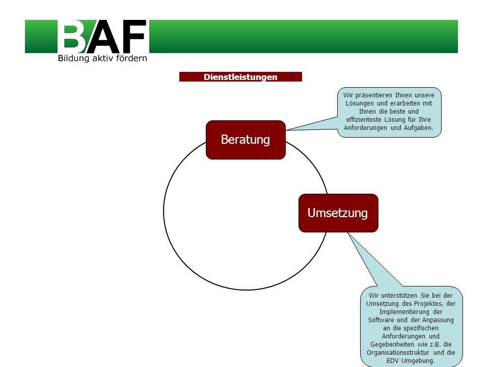 Beratung Umsetzung Dienstleistungen