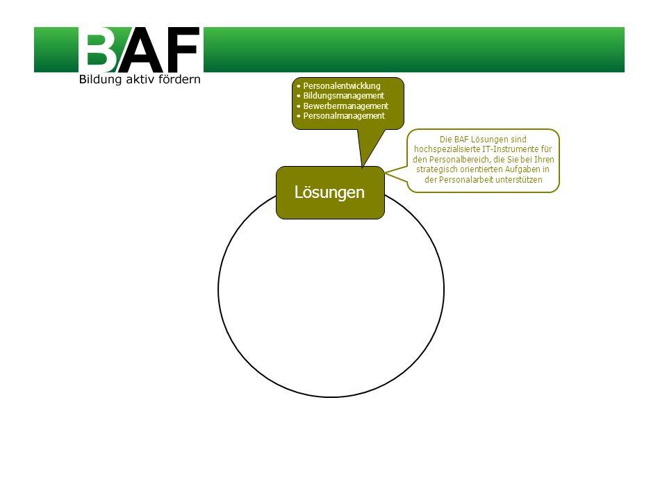 Lösungen Personalentwicklung Bildungsmanagement Bewerbermanagement
