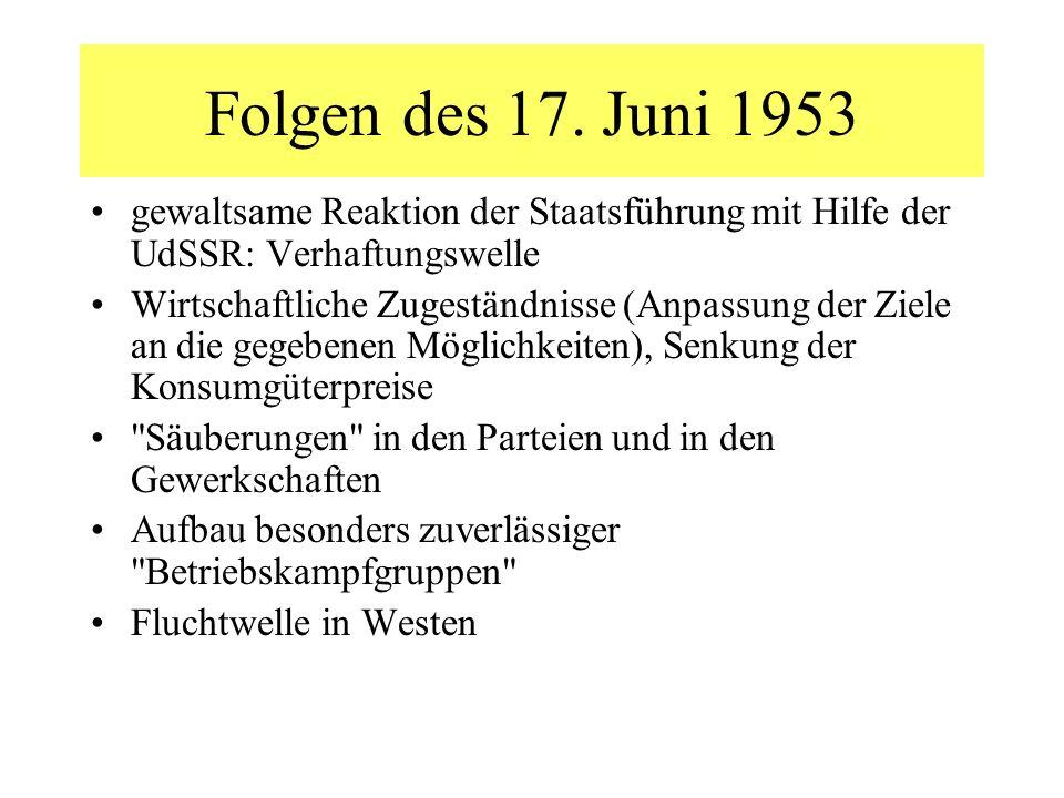 Folgen des 17. Juni 1953 gewaltsame Reaktion der Staatsführung mit Hilfe der UdSSR: Verhaftungswelle.