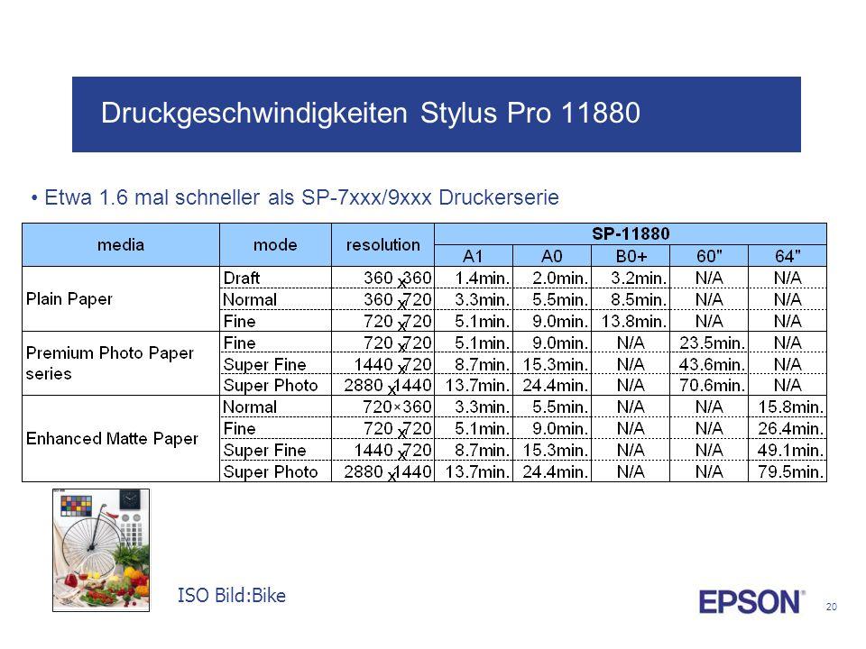 Druckgeschwindigkeiten Stylus Pro 11880