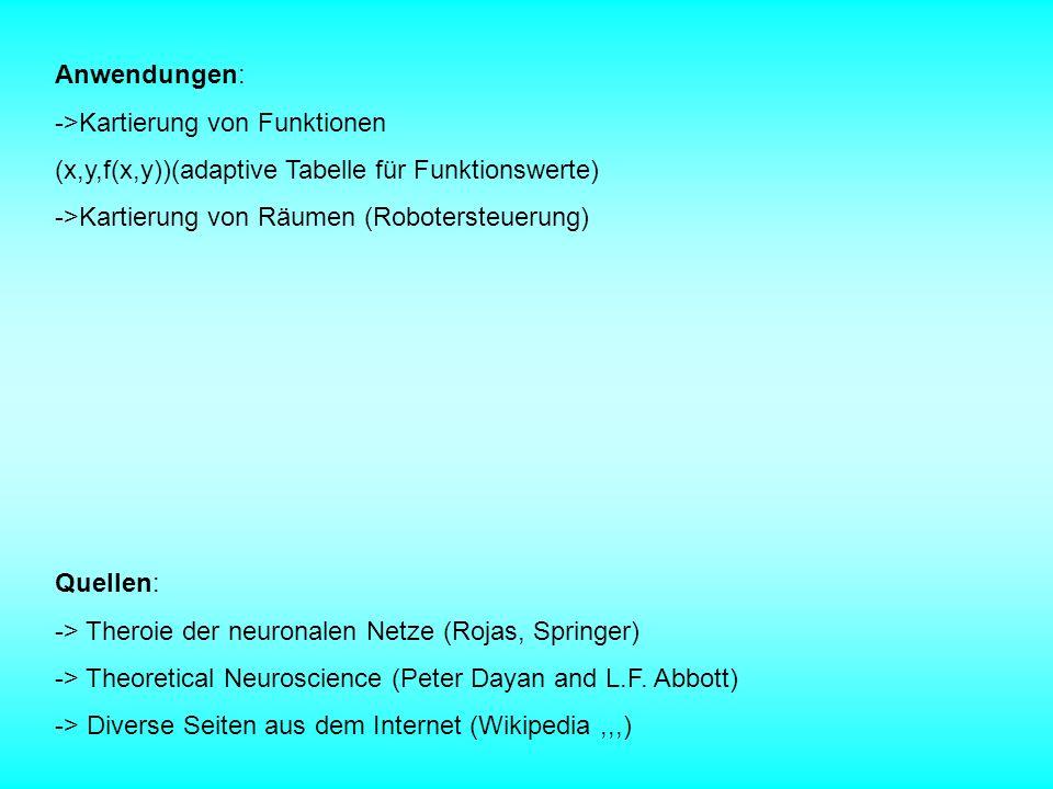 Anwendungen: ->Kartierung von Funktionen. (x,y,f(x,y))(adaptive Tabelle für Funktionswerte) ->Kartierung von Räumen (Robotersteuerung)