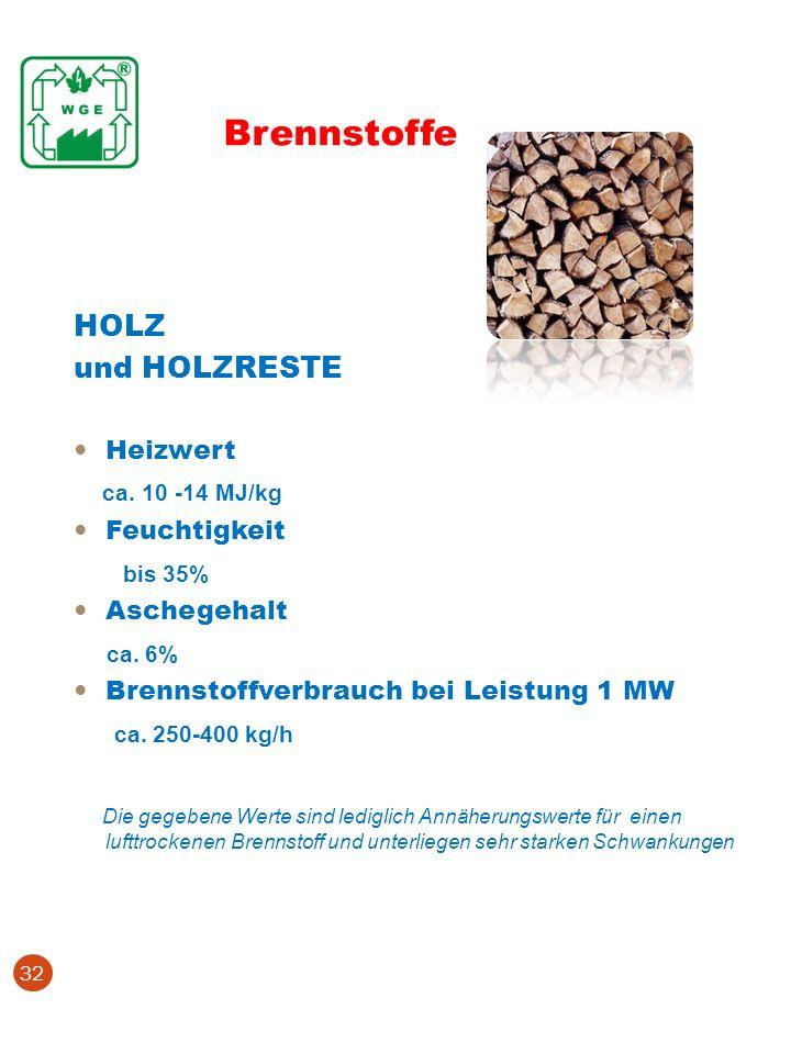 Brennstoffe HOLZ und HOLZRESTE ca. 10 -14 MJ/kg bis 35% ca. 6%
