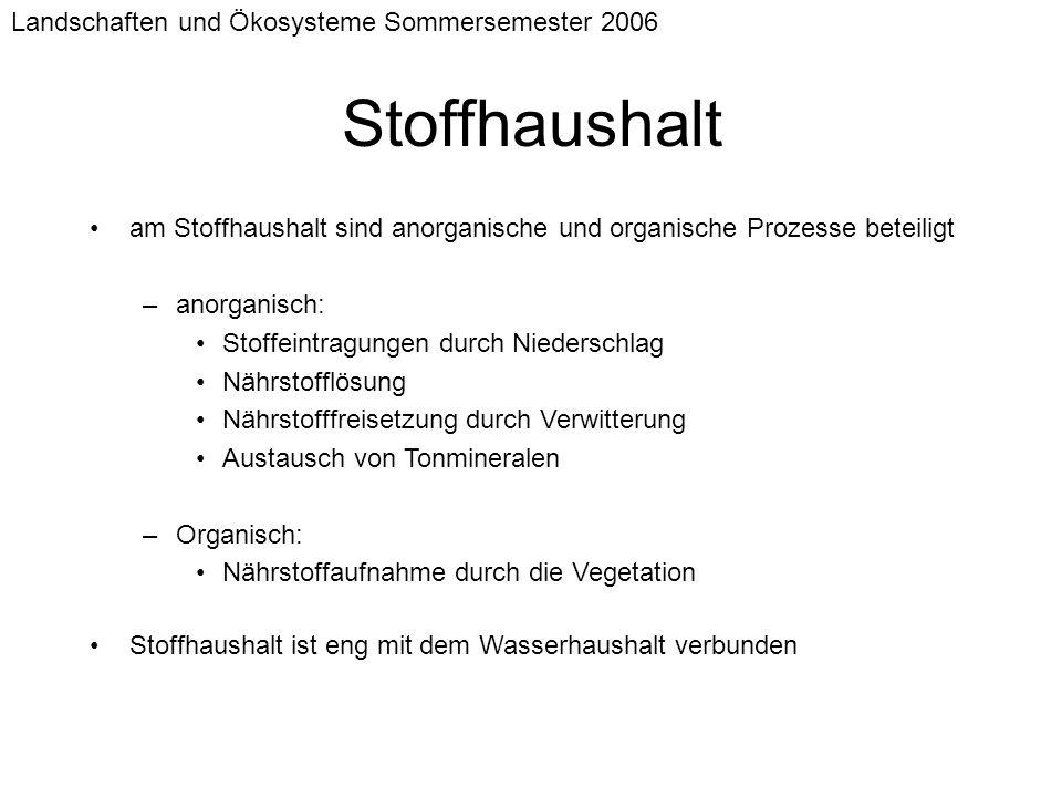 Stoffhaushalt Landschaften und Ökosysteme Sommersemester 2006