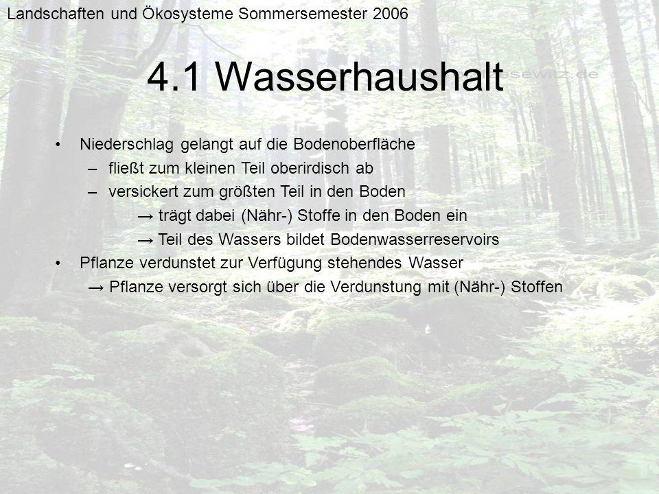 4.1 Wasserhaushalt Landschaften und Ökosysteme Sommersemester 2006