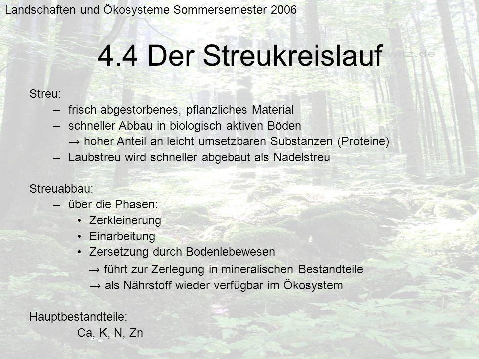 Landschaften und Ökosysteme Sommersemester 2006