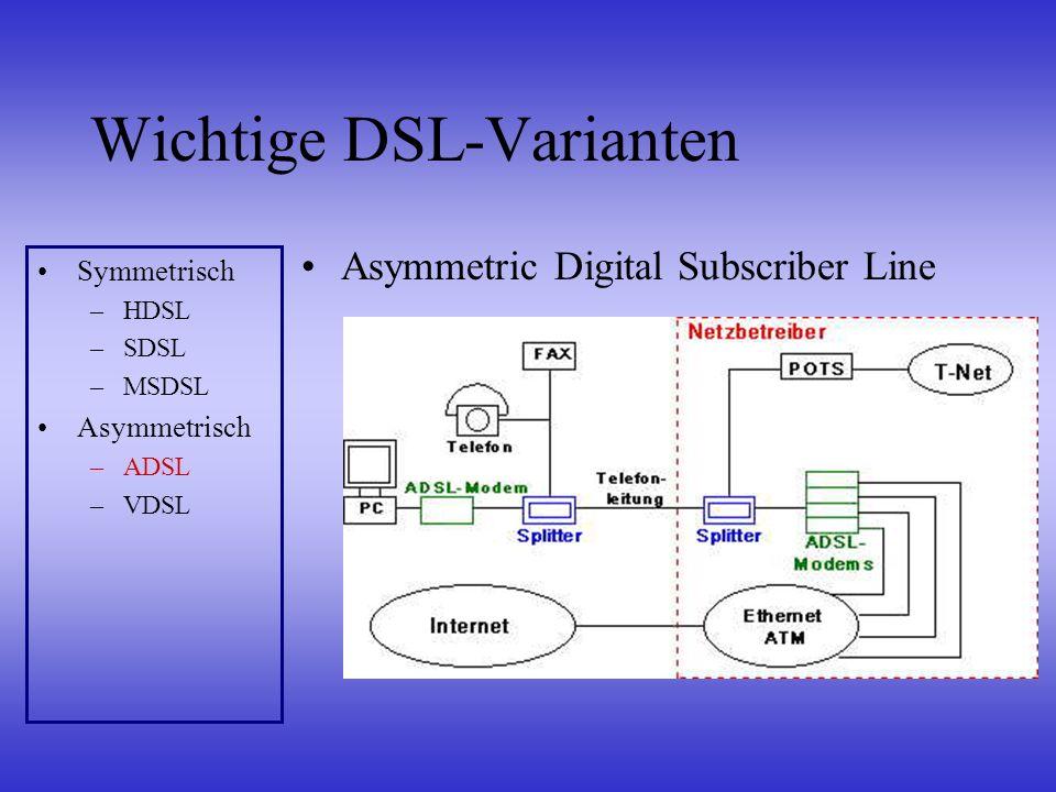 Wichtige DSL-Varianten