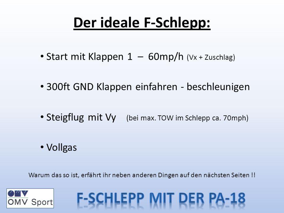 Der ideale F-Schlepp: Start mit Klappen 1 – 60mp/h (Vx + Zuschlag)