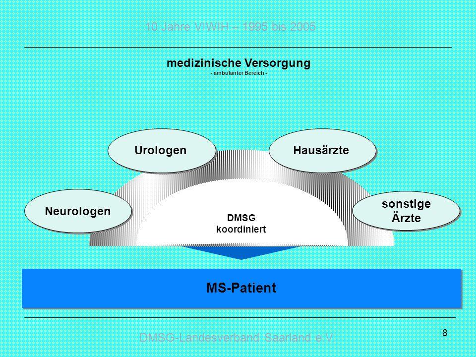 medizinische Versorgung - ambulanter Bereich -