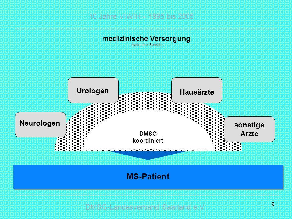 medizinische Versorgung - stationärer Bereich -