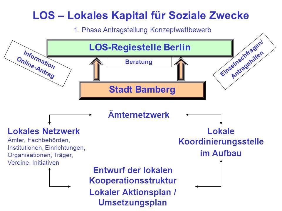 LOS – Lokales Kapital für Soziale Zwecke 1