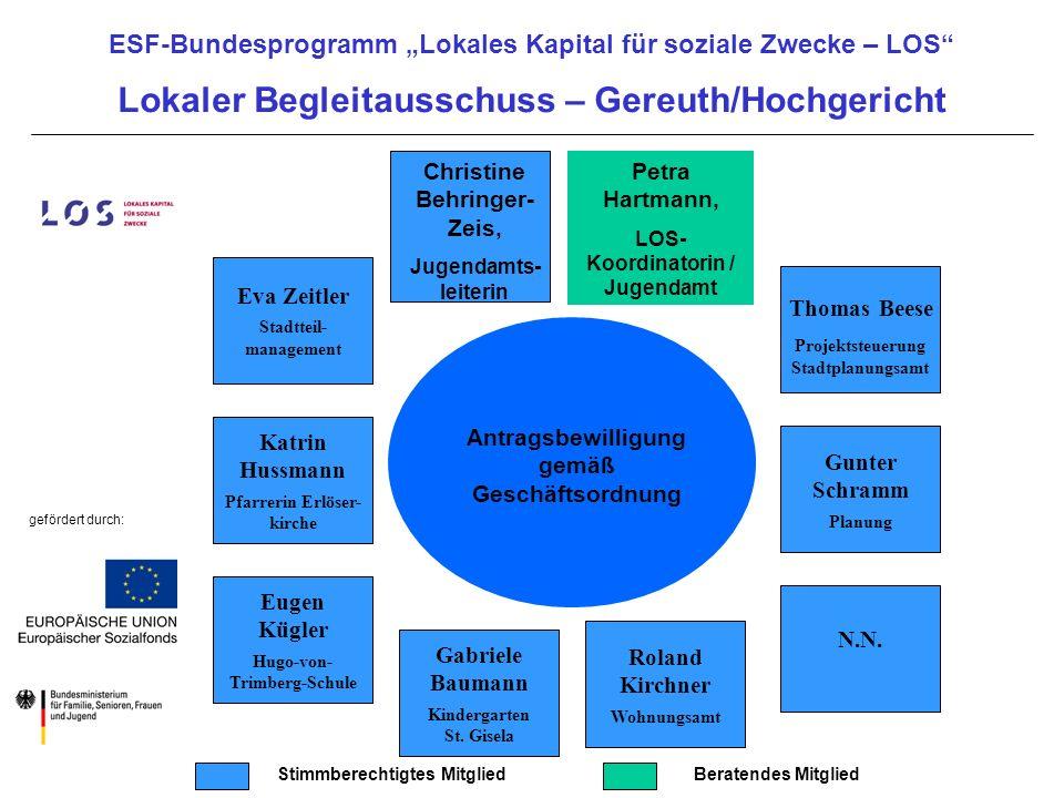 Lokaler Begleitausschuss – Gereuth/Hochgericht