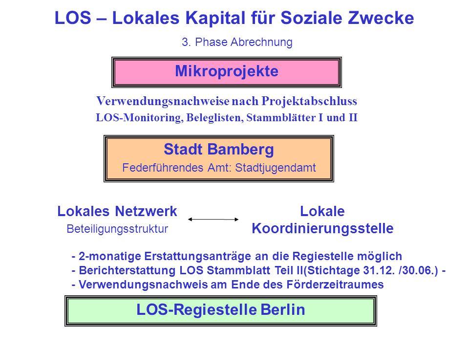 LOS – Lokales Kapital für Soziale Zwecke 3. Phase Abrechnung