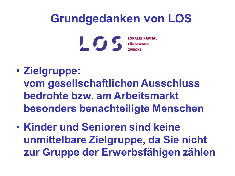 Grundgedanken von LOS Zielgruppe: vom gesellschaftlichen Ausschluss bedrohte bzw. am Arbeitsmarkt besonders benachteiligte Menschen.
