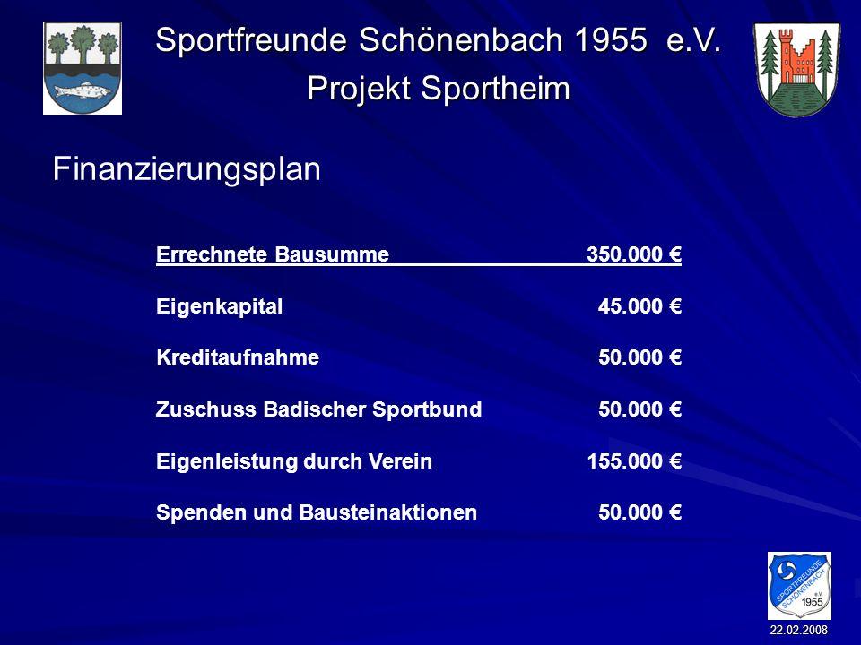 Finanzierungsplan Errechnete Bausumme 350.000 € Eigenkapital 45.000 €