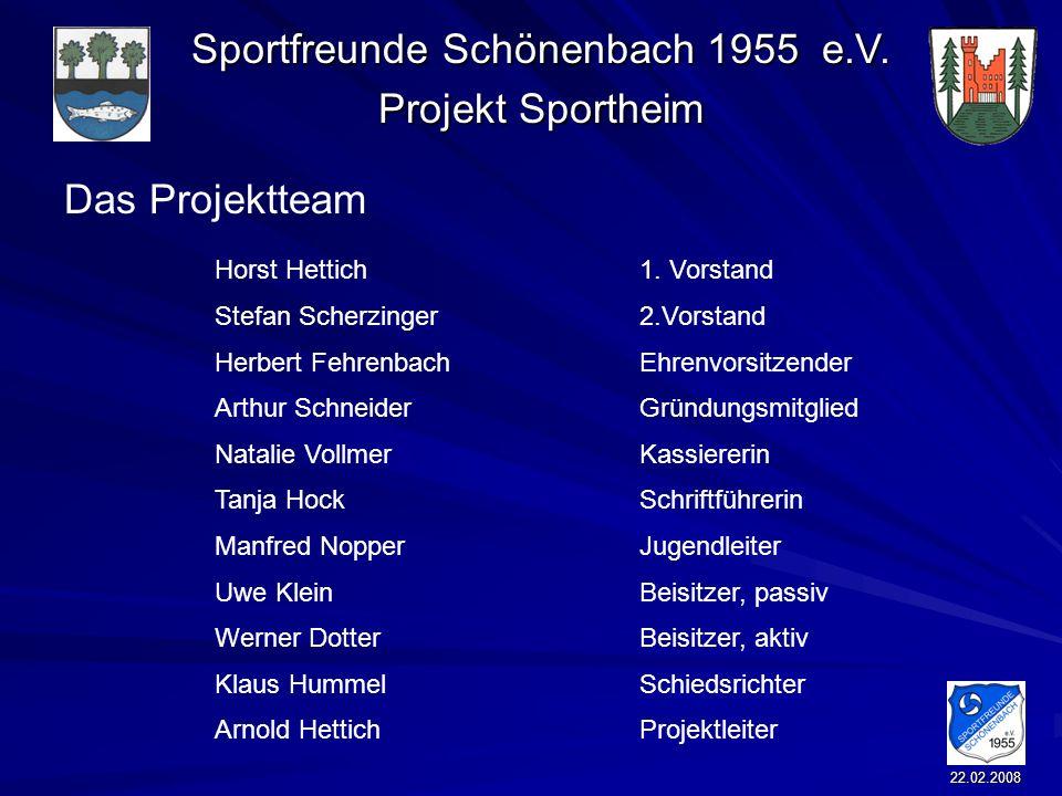 Das Projektteam Horst Hettich 1. Vorstand