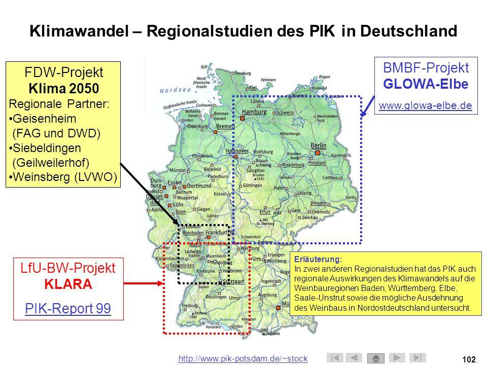 Klimawandel – Regionalstudien des PIK in Deutschland