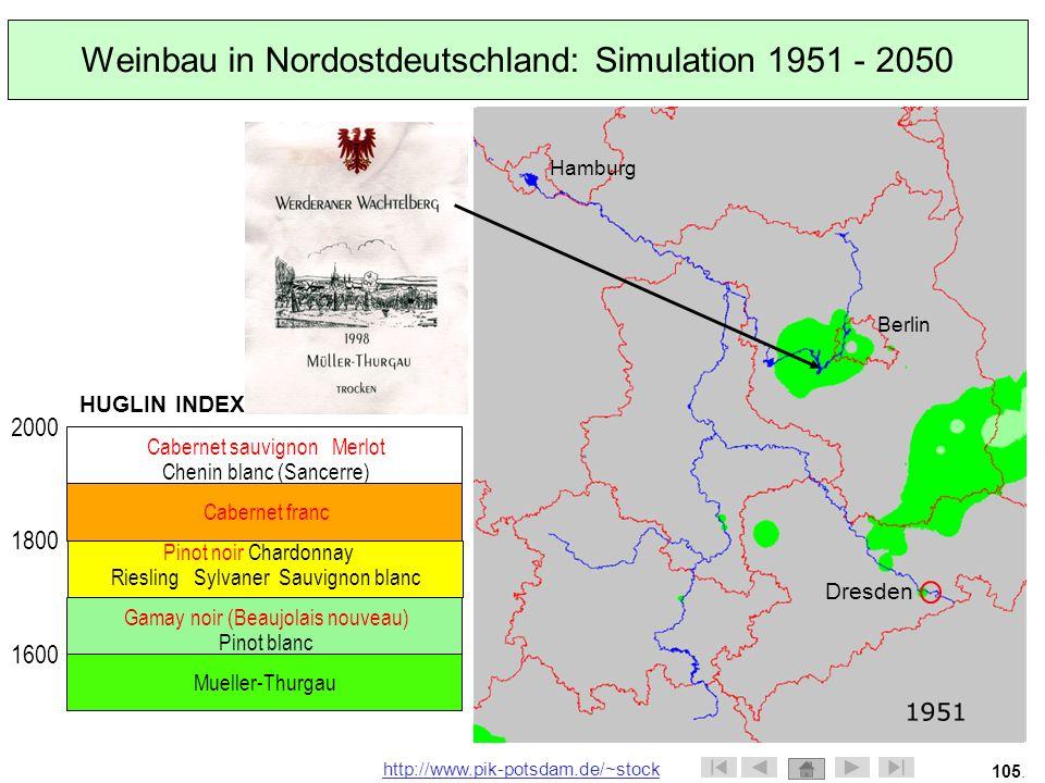 Weinbau in Nordostdeutschland: Simulation 1951 - 2050