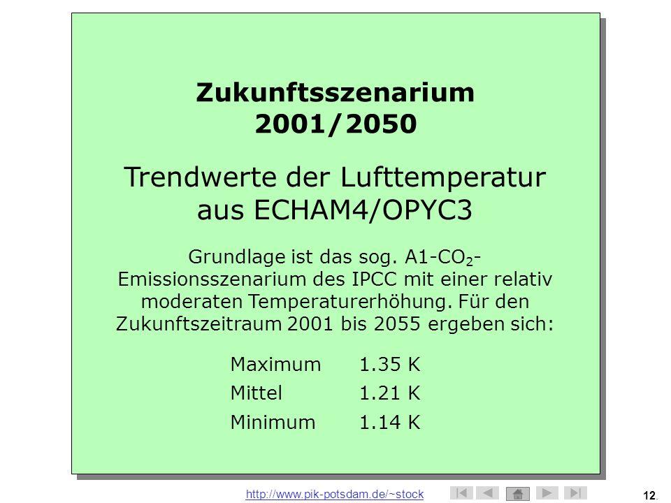 Trendwerte der Lufttemperatur aus ECHAM4/OPYC3