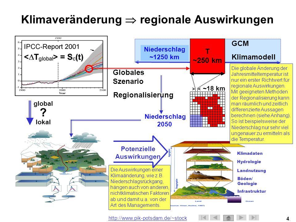 Klimaveränderung  regionale Auswirkungen