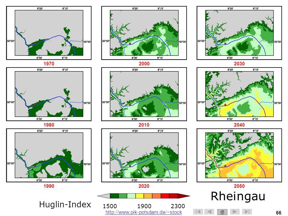 Rheingau Huglin-Index 1500 1900 2300 1970 2000 2030 1980 2010 2040