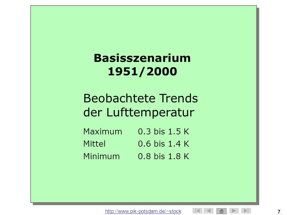 Beobachtete Trends der Lufttemperatur
