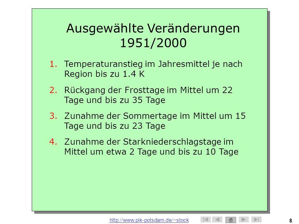 Ausgewählte Veränderungen 1951/2000
