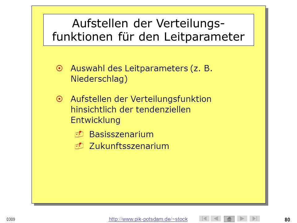 Aufstellen der Verteilungs- funktionen für den Leitparameter