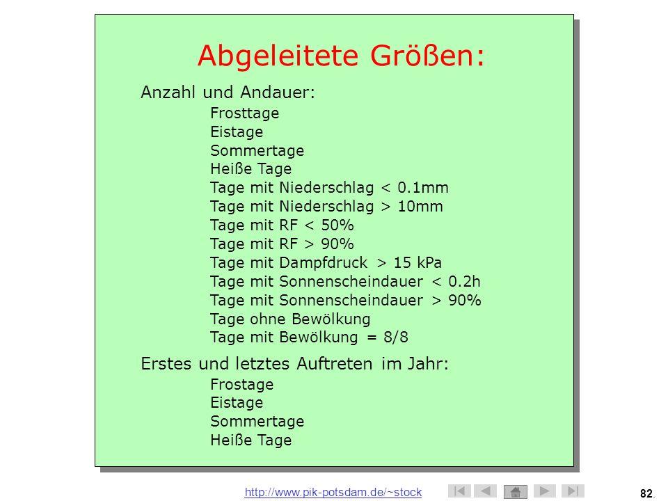 Abgeleitete Größen: Anzahl und Andauer: