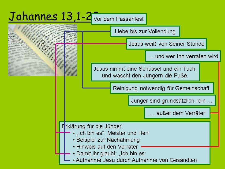 Johannes 13,1-20 Vor dem Passahfest Liebe bis zur Vollendung