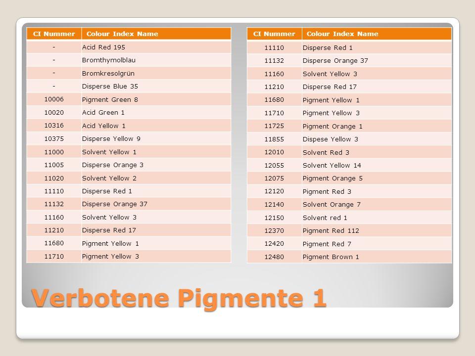 Verbotene Pigmente 1 CI Nummer Colour Index Name - Acid Red 195