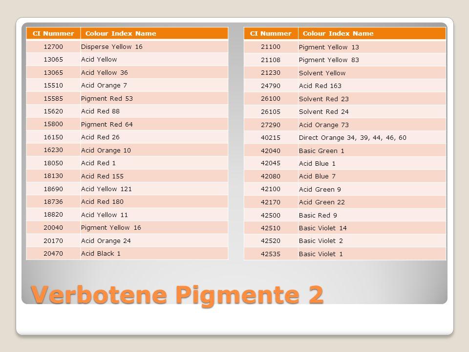 Verbotene Pigmente 2 CI Nummer Colour Index Name 12700