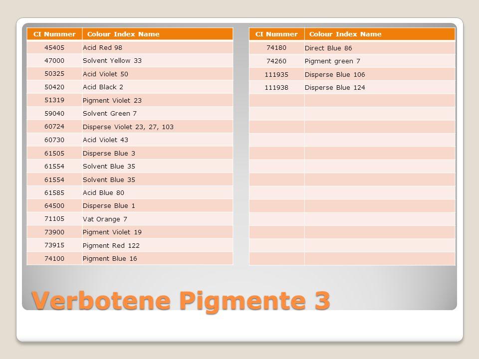 Verbotene Pigmente 3 CI Nummer Colour Index Name 45405 Acid Red 98