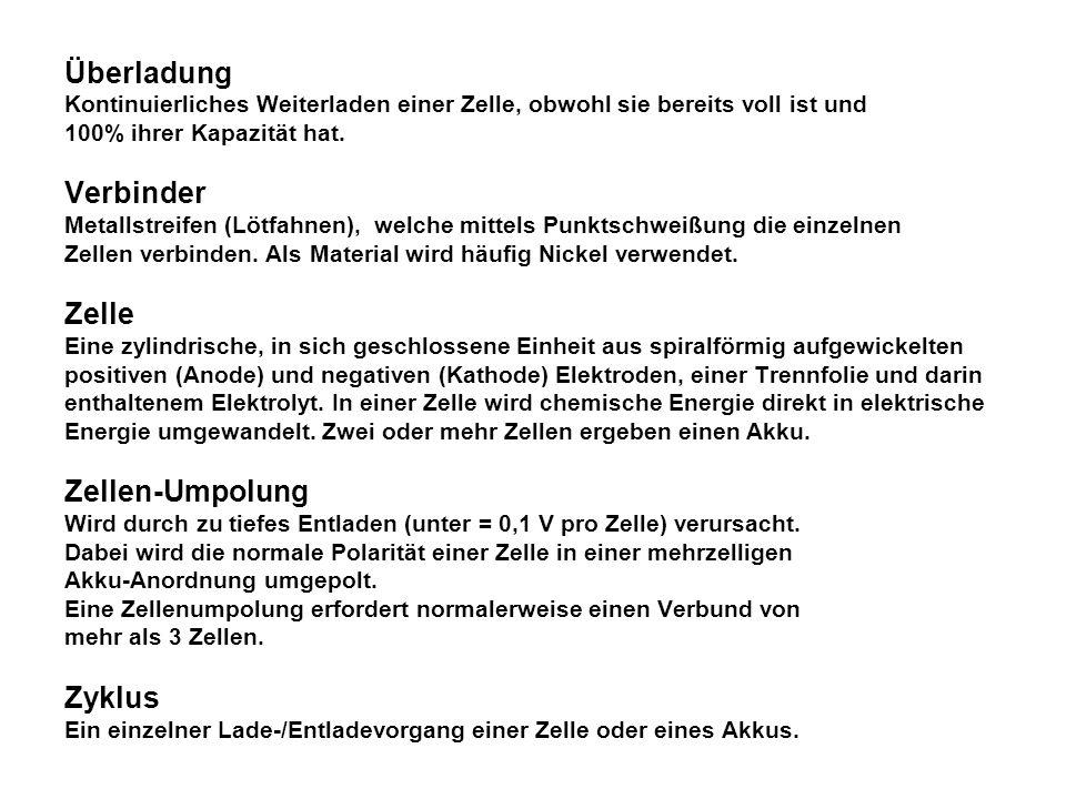 Fein Drahtbezeichnungen Bilder - Elektrische ...